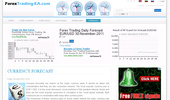 Forex - forextrading-ea.com/