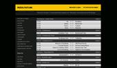 Резултати на живо - Rezultati.bg